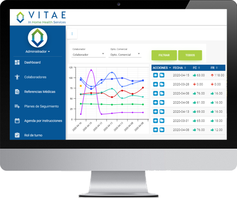vitae in home health services